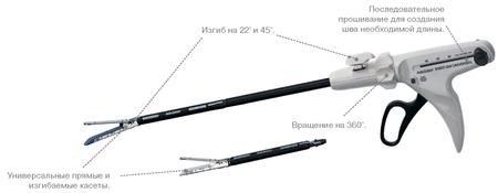 Перезаряжаемые эндоскопические аппараты линейного анастомоза ENDO GIA™ Universal 12 mm