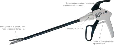 Перезаряжаемые эндоскопические аппараты линейного анастомоза MULTIFIRE ENDO GIA™ 30 12 mm