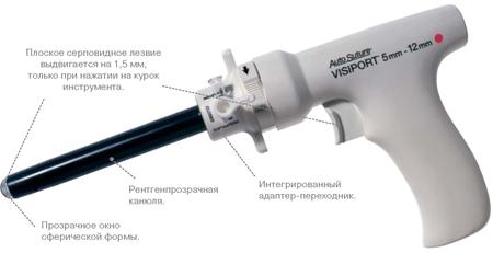 Оптический одноразовый троакар Visiport Plus RPF